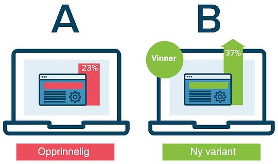 A_B_testing.jpg