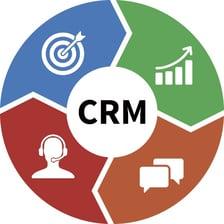 CRM verktøy