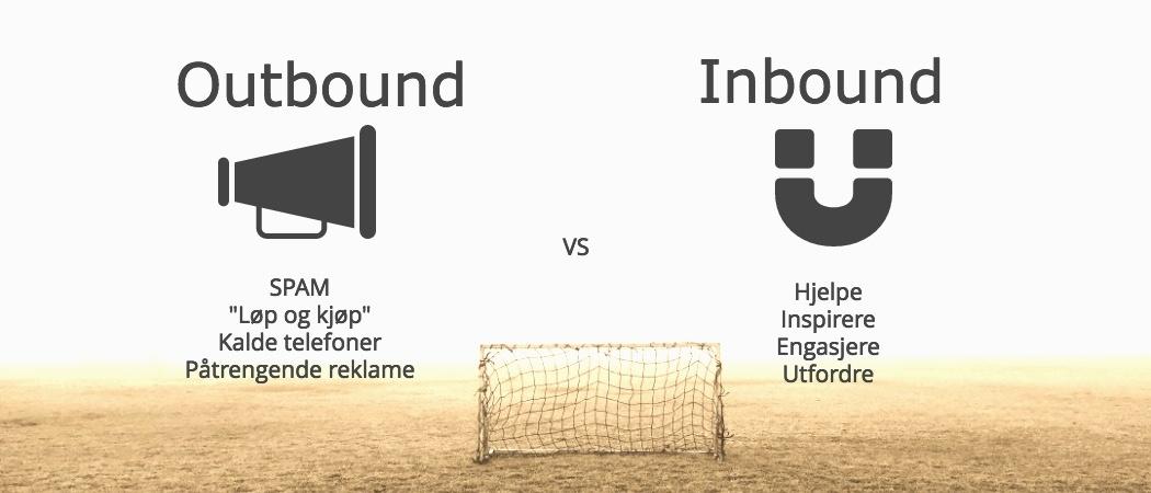 Outbound vs inbound.jpg